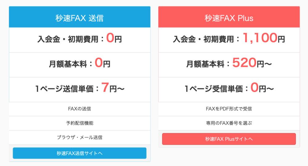 秒速FAX Plusの料金体系
